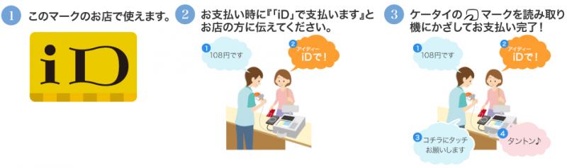 iD使い方